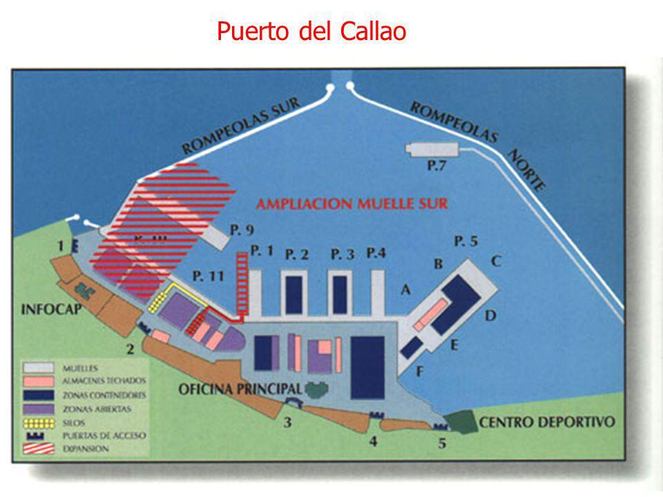 4 Puerto del Callao