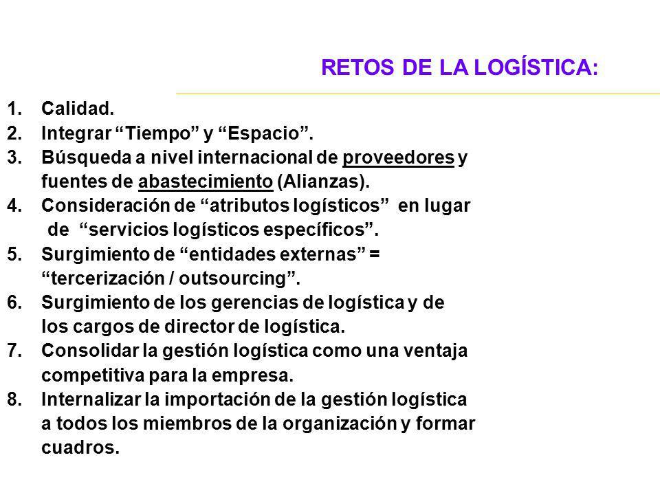 RETOS DE LA LOGÍSTICA: 1.Calidad. 2.Integrar Tiempo y Espacio. 3.Búsqueda a nivel internacional de proveedores y fuentes de abastecimiento (Alianzas).