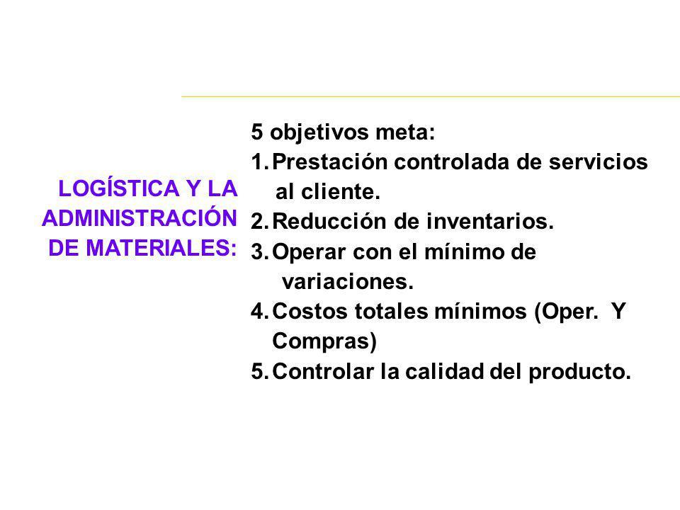 LOGÍSTICA Y LA ADMINISTRACIÓN DE MATERIALES: 5 objetivos meta: 1.Prestación controlada de servicios al cliente. 2.Reducción de inventarios. 3.Operar c
