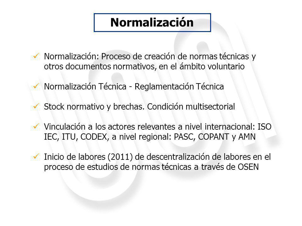 Normalización: Proceso de creación de normas técnicas y otros documentos normativos, en el ámbito voluntario Normalización Técnica - Reglamentación Té