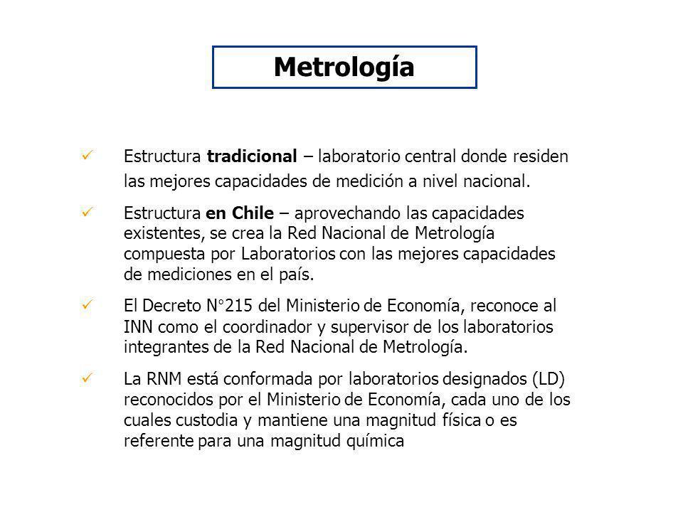 Estructura tradicional – laboratorio central donde residen las mejores capacidades de medición a nivel nacional. Estructura en Chile – aprovechando la
