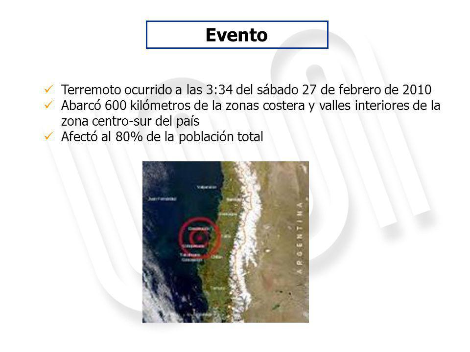 Terremoto ocurrido a las 3:34 del sábado 27 de febrero de 2010 Abarcó 600 kilómetros de la zonas costera y valles interiores de la zona centro-sur del país Afectó al 80% de la población total Evento