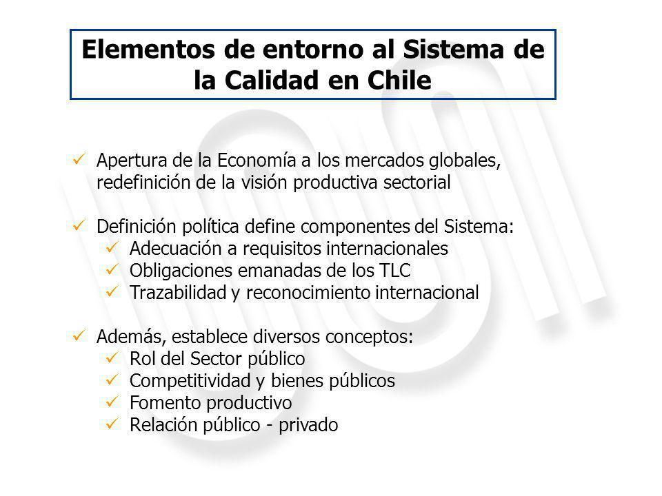 Apertura de la Economía a los mercados globales, redefinición de la visión productiva sectorial Definición política define componentes del Sistema: Ad
