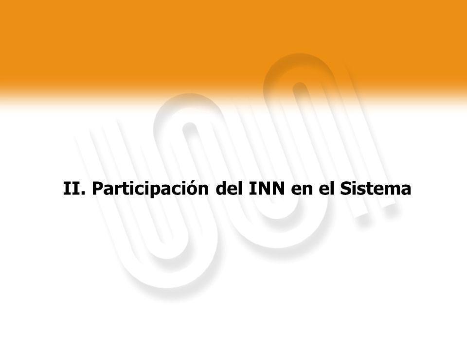 II. Participación del INN en el Sistema