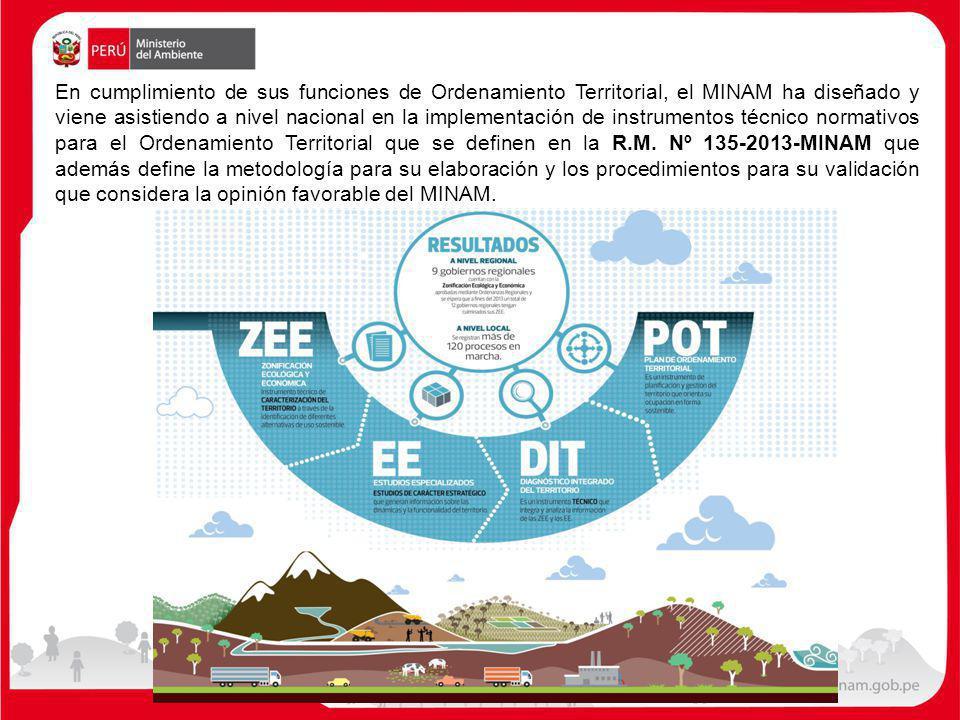 En cumplimiento de sus funciones de Ordenamiento Territorial, el MINAM ha diseñado y viene asistiendo a nivel nacional en la implementación de instrum