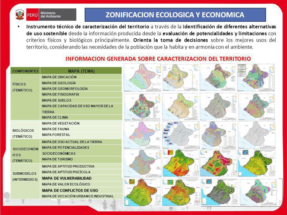 INFORMACION GENERADA SOBRE CARACTERIZACION DEL TERRITORIO COMPONENTES MAPA (TEMA) FÍSICOS (TEMÁTICO) MAPA DE UBICACIÓN MAPA DE GEOLOGÍA MAPA DE GEOMOR