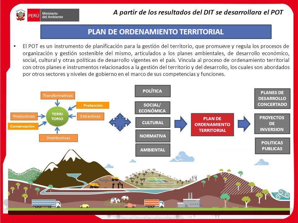 PLAN DE ORDENAMIENTO TERRITORIAL A partir de los resultados del DIT se desarrollara el POT El POT es un instrumento de planificación para la gestión d