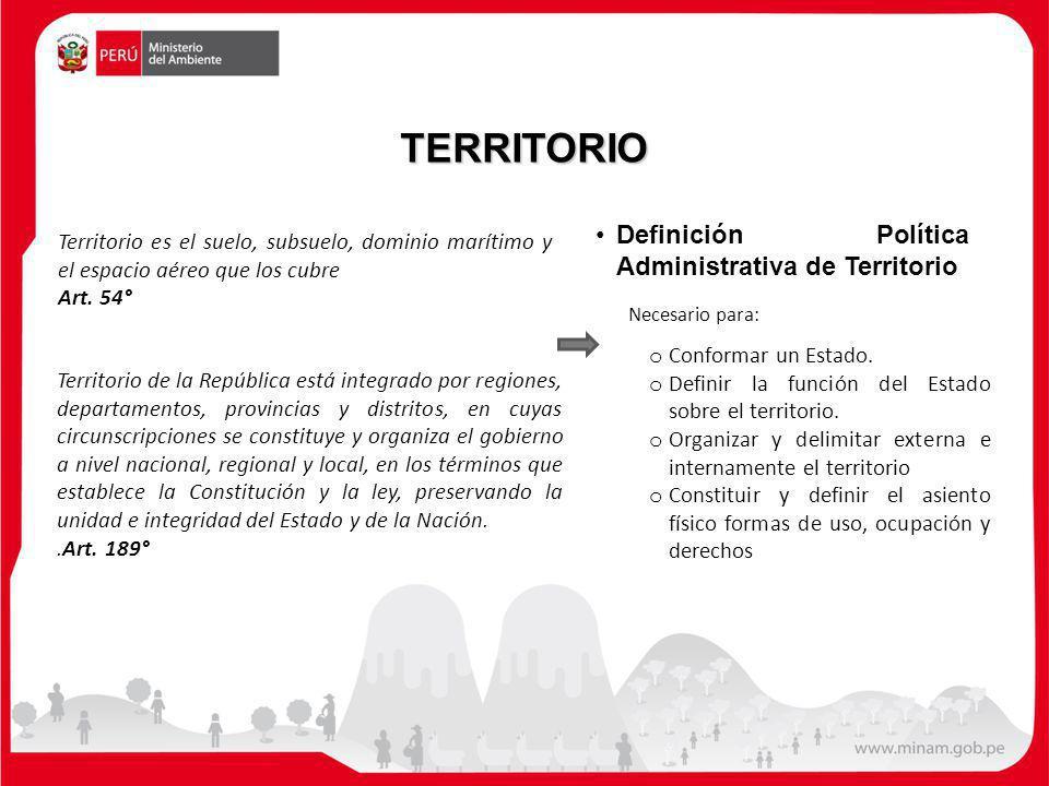 TERRITORIO Necesario para: o Conformar un Estado. o Definir la función del Estado sobre el territorio. o Organizar y delimitar externa e internamente