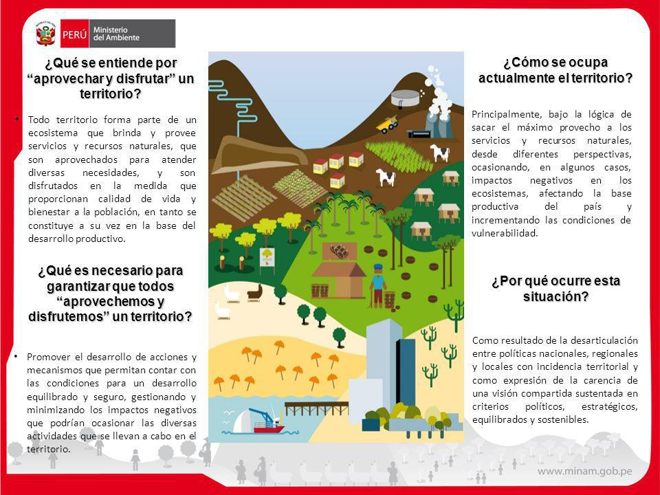 ¿Qué se entiende por aprovechar y disfrutar un territorio? Todo territorio forma parte de un ecosistema que brinda y provee servicios y recursos natur