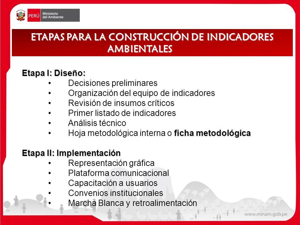 ETAPAS PARA LA CONSTRUCCIÓN DE INDICADORES AMBIENTALES Etapa I: Diseño: Decisiones preliminares Organización del equipo de indicadores Revisión de ins