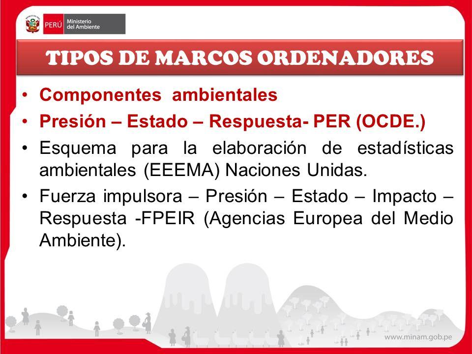 TIPOS DE MARCOS ORDENADORES Componentes ambientales Presión – Estado – Respuesta- PER (OCDE.) Esquema para la elaboración de estadísticas ambientales