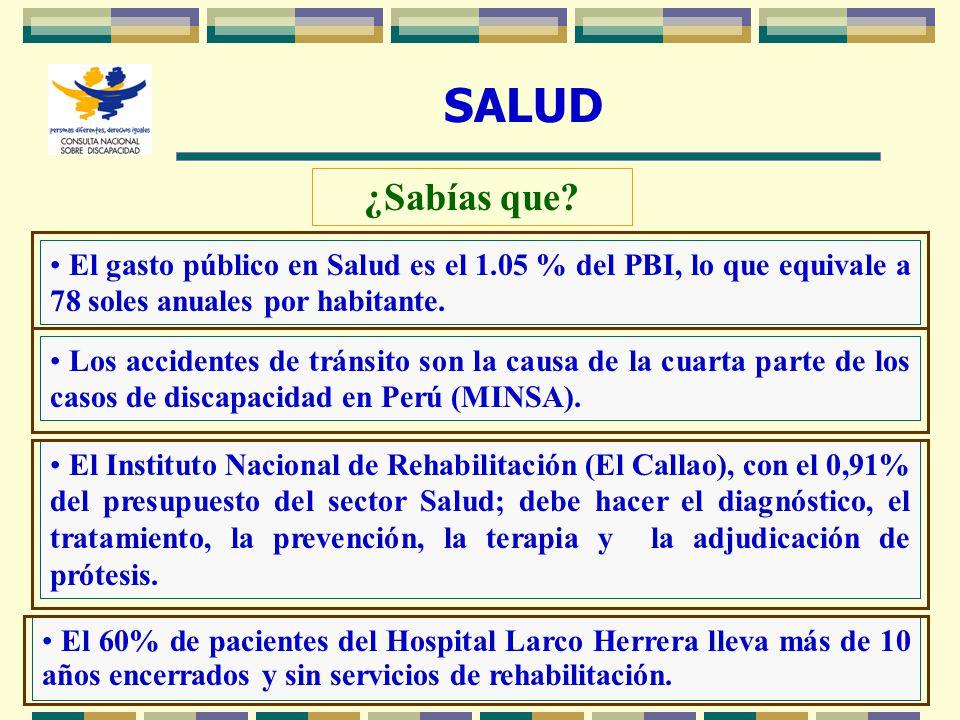 10 El Instituto Nacional de Rehabilitación (El Callao), con el 0,91% del presupuesto del sector Salud; debe hacer el diagnóstico, el tratamiento, la p