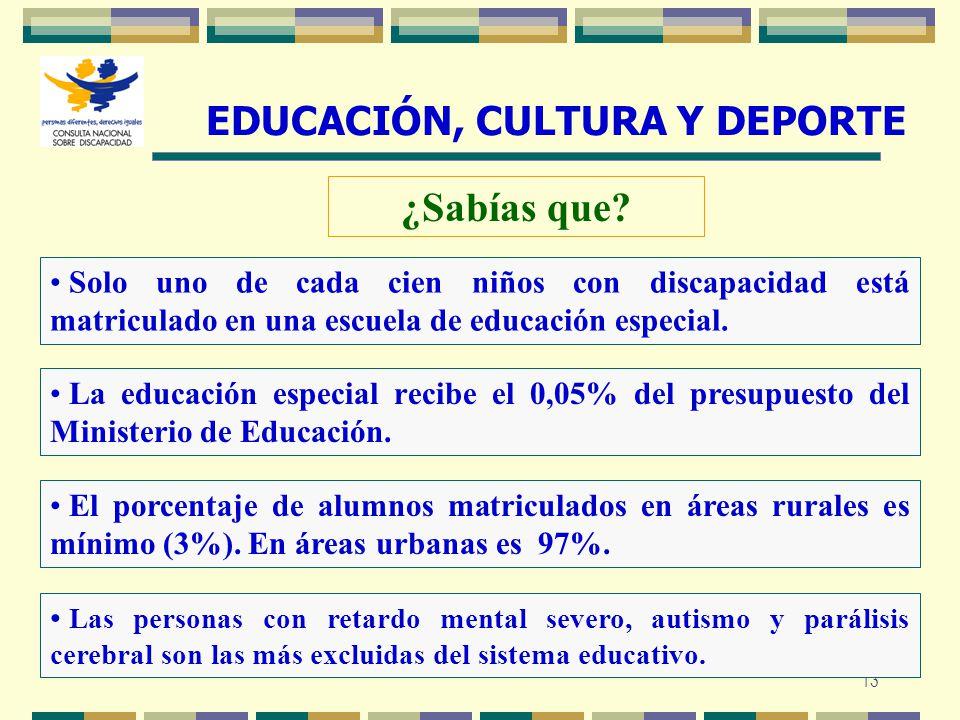 13 ¿Sabías que? EDUCACIÓN, CULTURA Y DEPORTE Solo uno de cada cien niños con discapacidad está matriculado en una escuela de educación especial. La ed