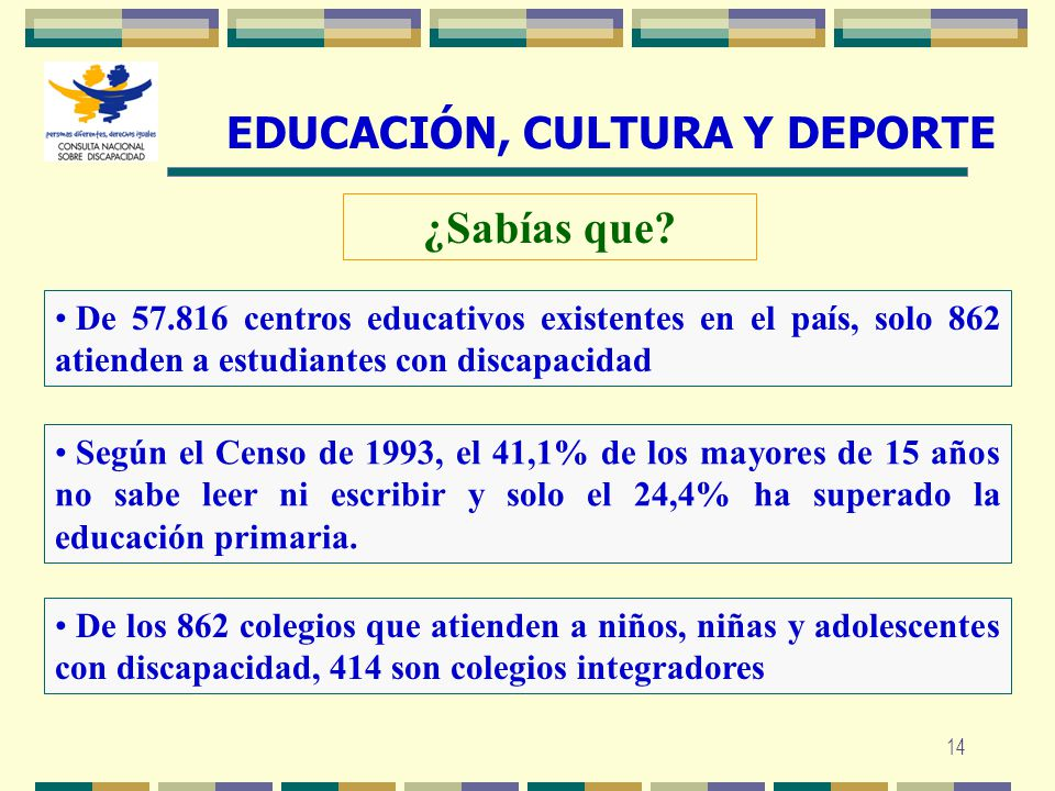 14 EDUCACIÓN, CULTURA Y DEPORTE ¿Sabías que? De 57.816 centros educativos existentes en el país, solo 862 atienden a estudiantes con discapacidad Segú