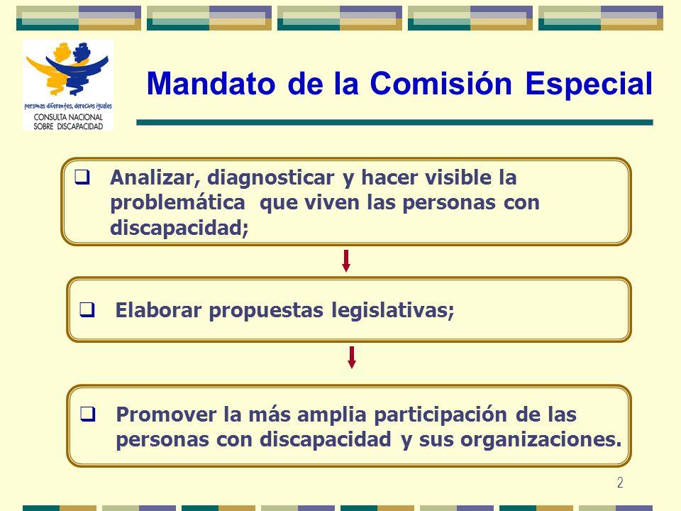 2 Mandato de la Comisión Especial Analizar, diagnosticar y hacer visible la problemática que viven las personas con discapacidad; Elaborar propuestas