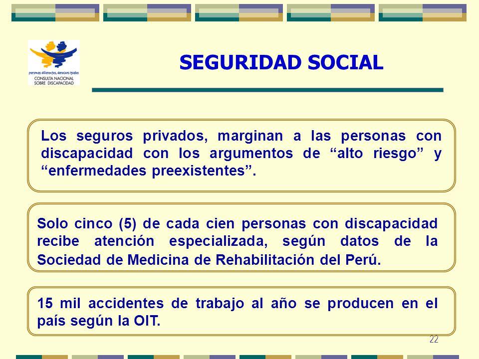 22 SEGURIDAD SOCIAL Los seguros privados, marginan a las personas con discapacidad con los argumentos de alto riesgo y enfermedades preexistentes. Sol