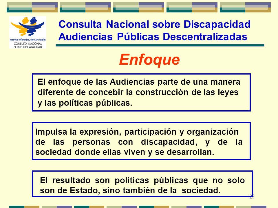 29 Consulta Nacional sobre Discapacidad Audiencias Públicas Descentralizadas Enfoque El enfoque de las Audiencias parte de una manera diferente de con