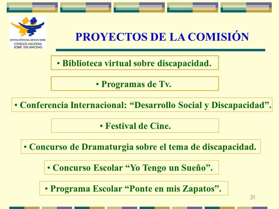 31 PROYECTOS DE LA COMISIÓN Biblioteca virtual sobre discapacidad. Programas de Tv. Conferencia Internacional: Desarrollo Social y Discapacidad. Festi
