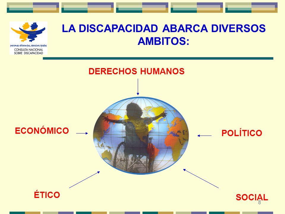 8 LA DISCAPACIDAD ABARCA DIVERSOS AMBITOS: DERECHOS HUMANOS POLÍTICO ECONÓMICO SOCIAL ÉTICO