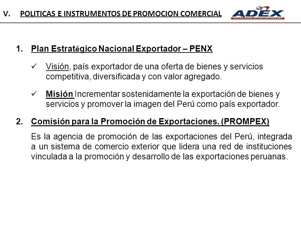 1.Plan Estrat é gico Nacional Exportador – PENX Visión, país exportador de una oferta de bienes y servicios competitiva, diversificada y con valor agr