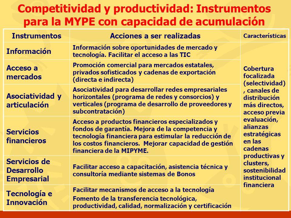 InstrumentosAcciones a ser realizadas Características Información Información sobre oportunidades de mercado y tecnología. Facilitar el acceso a las T