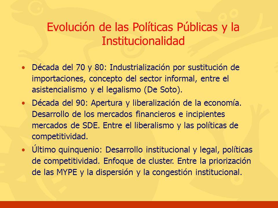 Evolución de las Políticas Públicas y la Institucionalidad Década del 70 y 80: Industrialización por sustitución de importaciones, concepto del sector