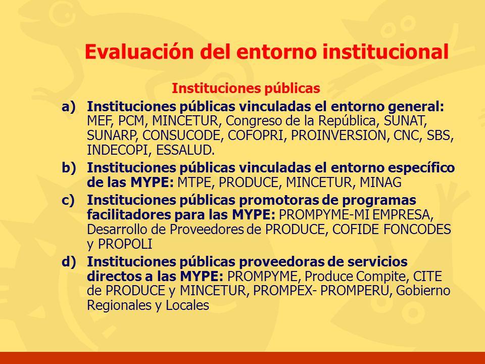 Evaluación del entorno institucional Instituciones privadas a)Gremios y asociaciones empresariales nacionales, regionales, locales y sectoriales b)Universidades, centros de formación laboral y técnica, consultores individuales; c)CITEs y centros de desarrollo empresarial d)Organizaciones privadas de desarrollo (ONG) e)Entidades financieras (CMAC, CRAC, EDPYMES y algunos banco f)Las intervenciones privadas de segundo piso i)COPEME ii)PRA-USAID iii)APOMYPE iv)Mype competitiva-USAID v)Programa de Centros de Servicios Empresariales no financieros - CTB