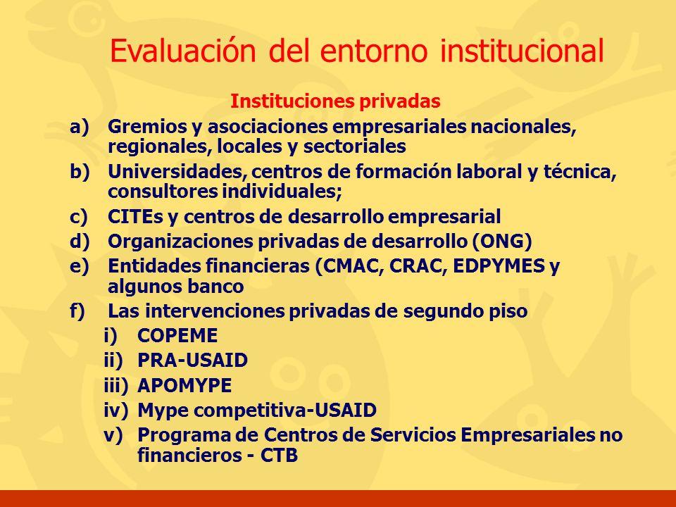Evaluación del entorno institucional Instituciones privadas a)Gremios y asociaciones empresariales nacionales, regionales, locales y sectoriales b)Uni
