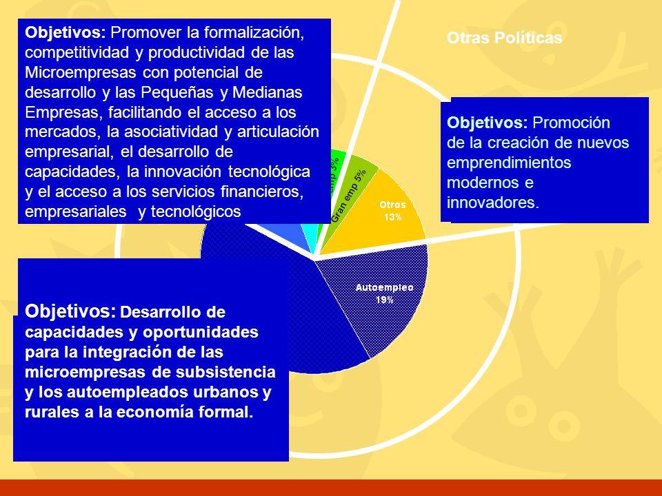 Política de Desarrollo de la Competitividad de las MYPE o de modernización, que se enfocan a conglomerados productivos (clusters) o cadenas de producc