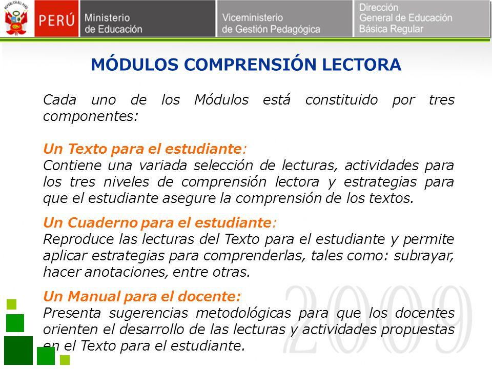 MÓDULOS COMPRENSIÓN LECTORA Cada uno de los Módulos está constituido por tres componentes: Un Texto para el estudiante: Contiene una variada selección