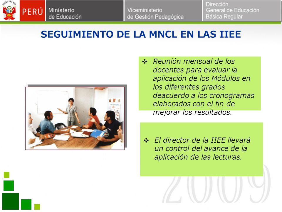SEGUIMIENTO DE LA MNCL EN LAS IIEE El director de la IIEE llevará un control del avance de la aplicación de las lecturas. Reunión mensual de los docen
