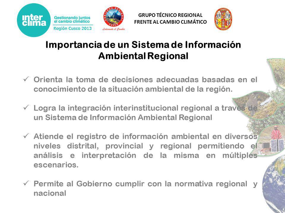 GRUPO TÉCNICO REGIONAL FRENTE AL CAMBIO CLIMÁTICO SINIA SIIR SIAR CUSCO SIALES Municipios provinciales Direccione Regional de Salud Cusco Dirección Regional de Agricultura Dirección Regional de Energía y Minas SISTEMA DE INFORMACION AMBIENTAL REGIONAL SISTEMA DE INFORMACION INTEGRAL REGIONAL SISTEMA NACIONAL DE INFORMACION AMBIENTAL
