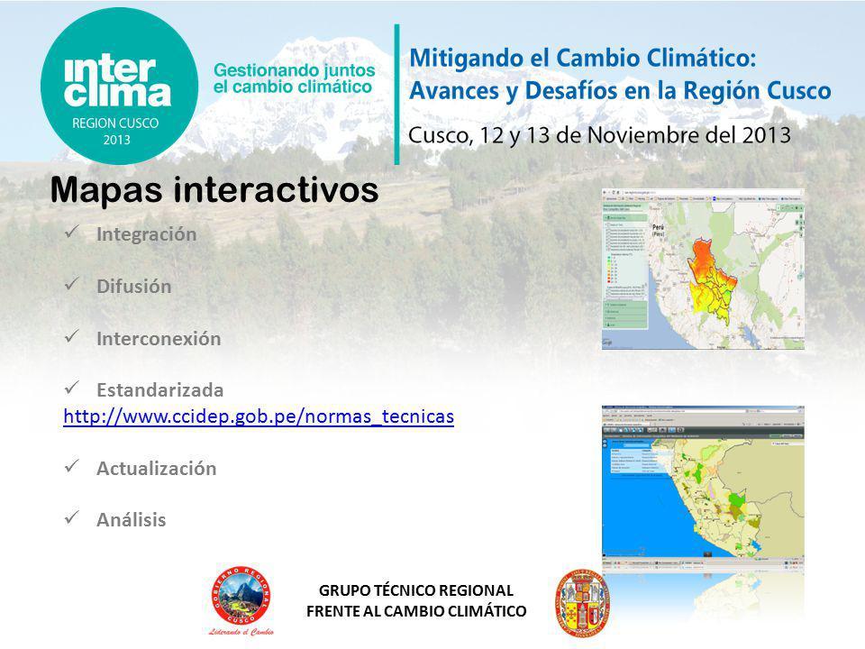 GRUPO TÉCNICO REGIONAL FRENTE AL CAMBIO CLIMÁTICO GRACIAS www.siar.regioncusco.gob.pe