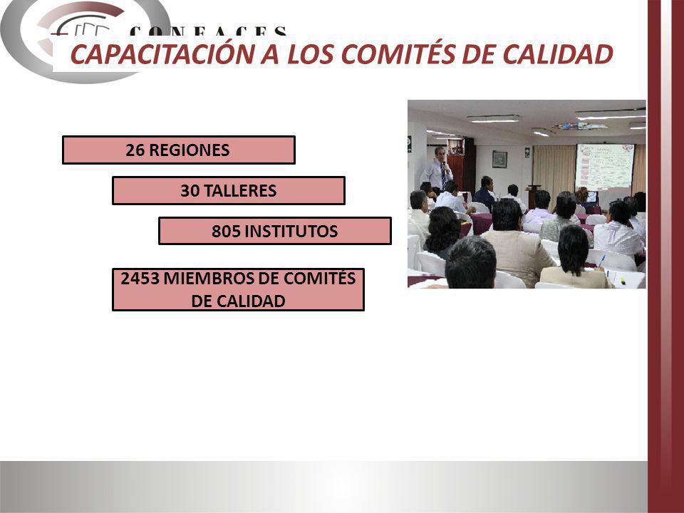 CAPACITACIÓN A LOS COMITÉS DE CALIDAD 26 REGIONES 30 TALLERES 2453 MIEMBROS DE COMITÉS DE CALIDAD 805 INSTITUTOS