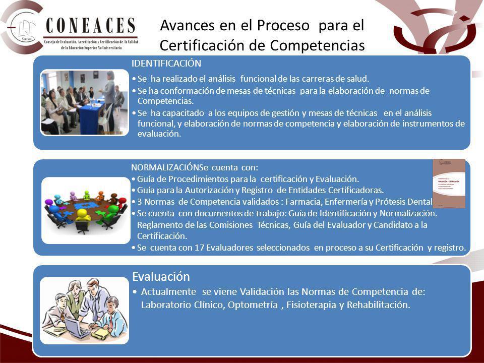 Avances en el Proceso para el Certificación de Competencias IDENTIFICACIÓN Se ha realizado el análisis funcional de las carreras de salud. Se ha confo