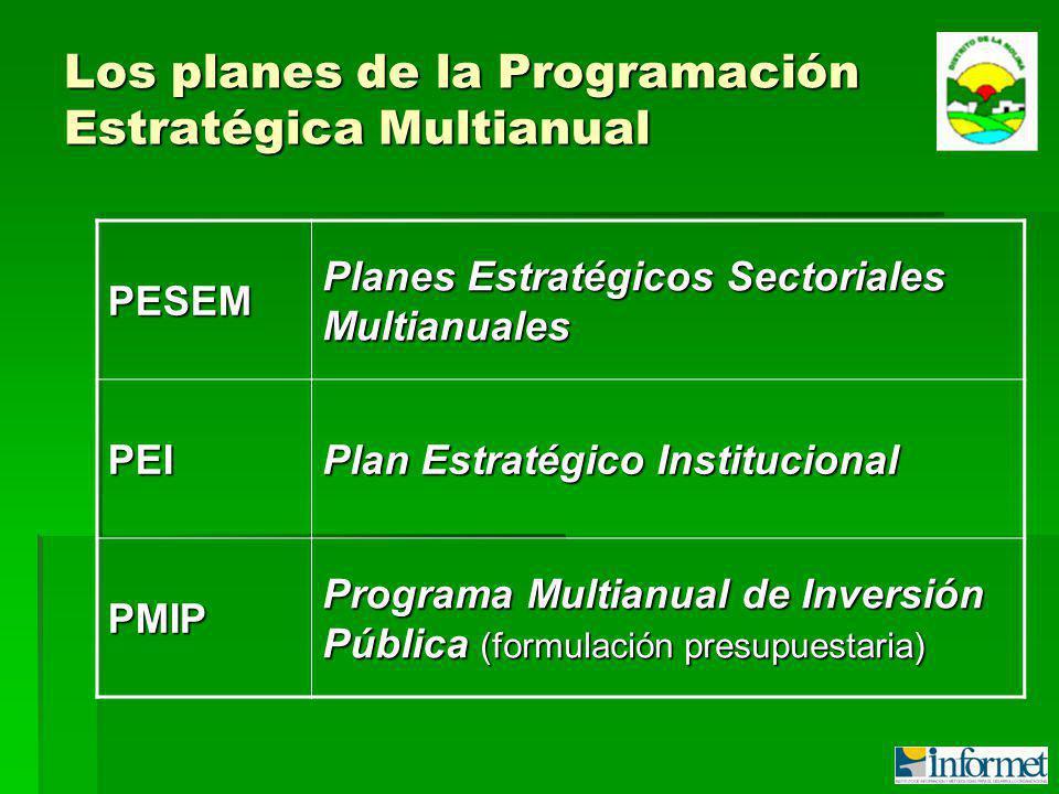 Los planes de la Programación Estratégica Multianual PESEM Planes Estratégicos Sectoriales Multianuales PEI Plan Estratégico Institucional PMIP Programa Multianual de Inversión Pública (formulación presupuestaria)