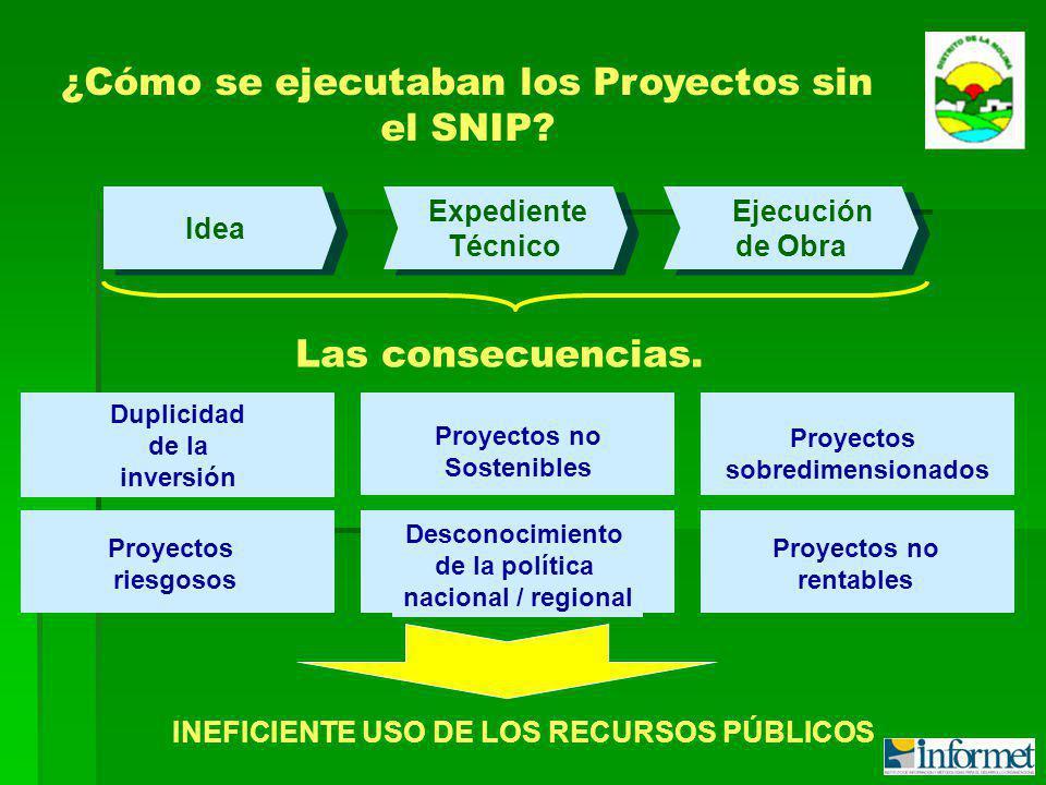 Idea Expediente Técnico Ejecución de Obra ¿Cómo se ejecutaban los Proyectos sin el SNIP.