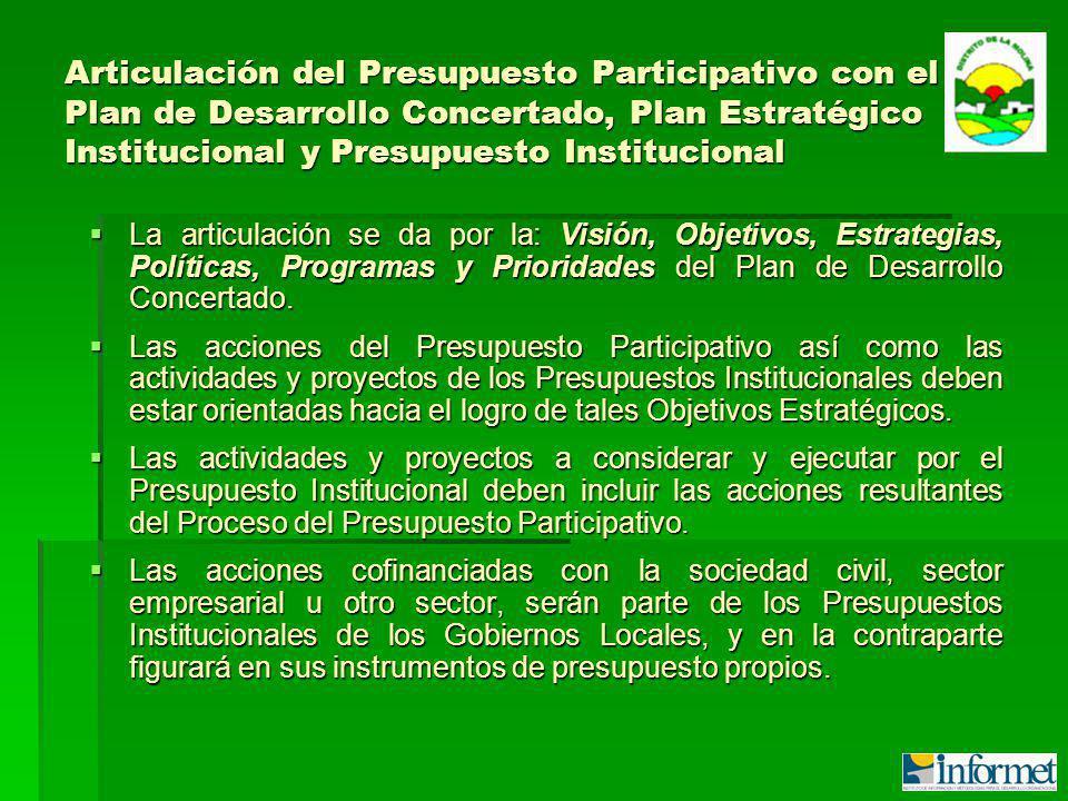 Articulación del Presupuesto Participativo con el Plan de Desarrollo Concertado, Plan Estratégico Institucional y Presupuesto Institucional La articulación se da por la: Visión, Objetivos, Estrategias, Políticas, Programas y Prioridades del Plan de Desarrollo Concertado.
