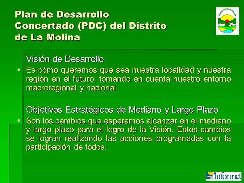 Plan de Desarrollo Concertado (PDC) del Distrito de La Molina Visión de Desarrollo Es cómo queremos que sea nuestra localidad y nuestra región en el futuro, tomando en cuenta nuestro entorno macroregional y nacional.