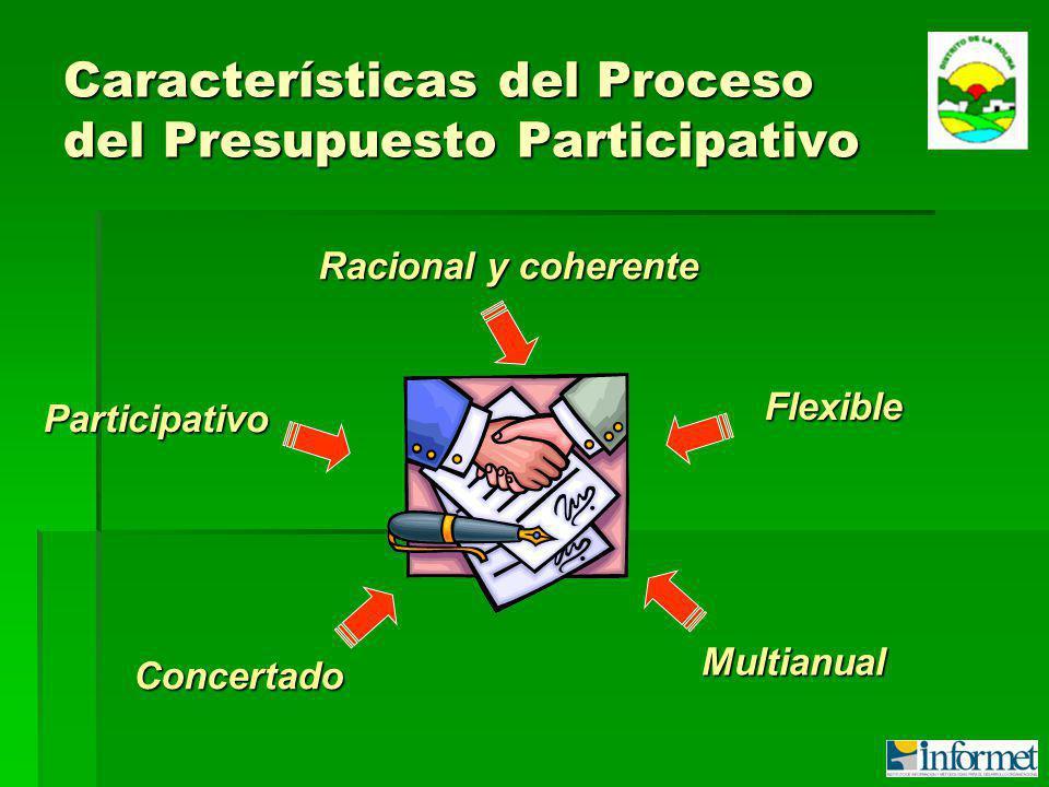 Características del Proceso del Presupuesto Participativo Participativo Concertado Racional y coherente Flexible Multianual