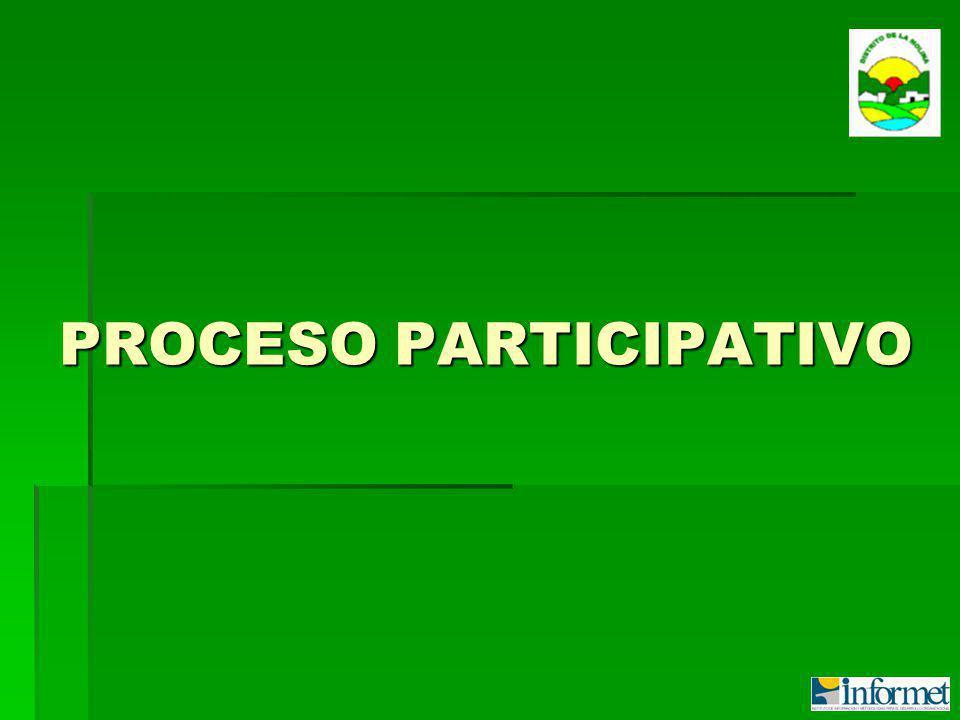 PROCESO PARTICIPATIVO