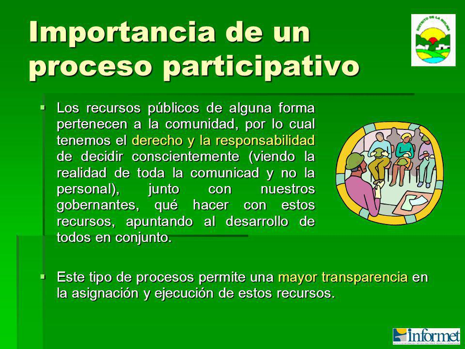 Principios del Proceso del Presupuesto Participativo Igualdad de oportunidades.