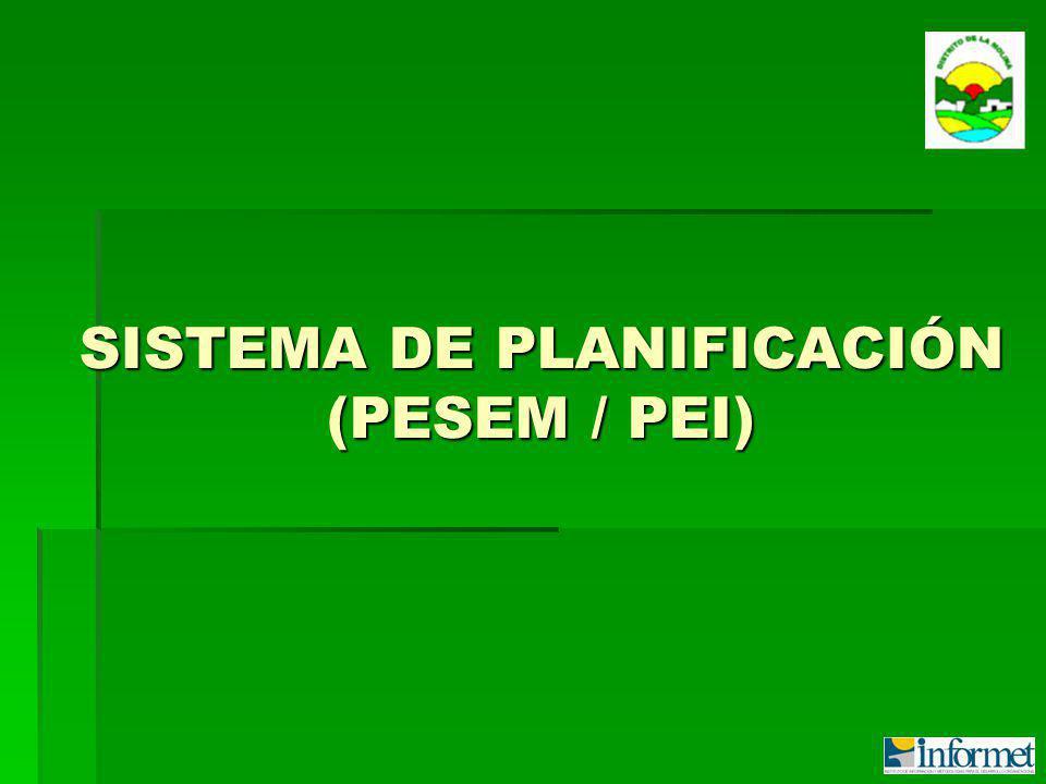 SISTEMA DE PLANIFICACIÓN (PESEM / PEI)