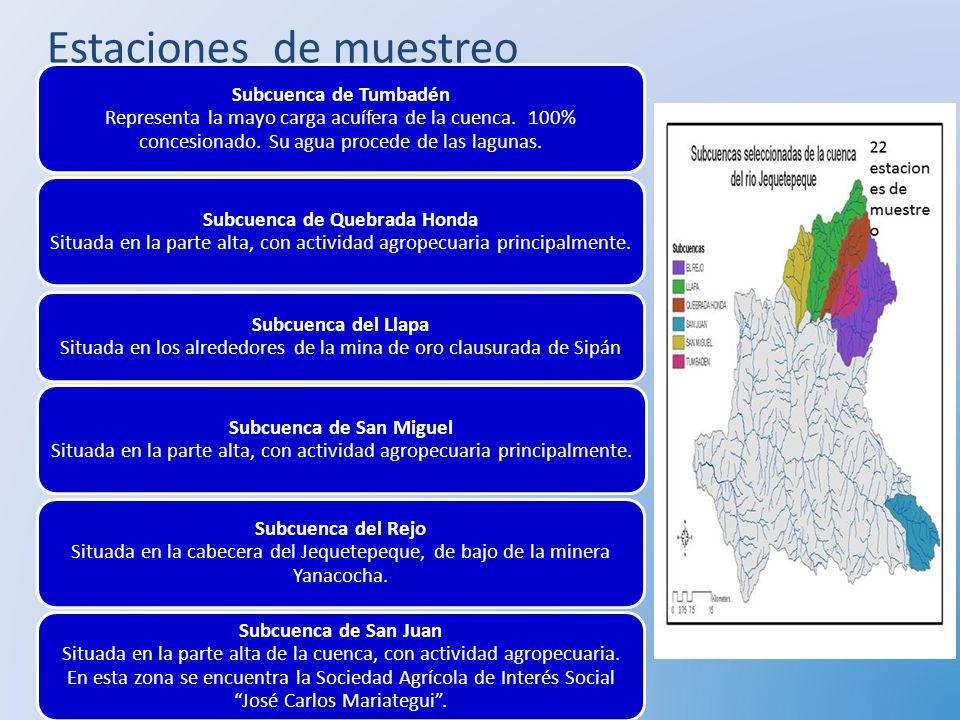 Subcuenca de Tumbadén Representa la mayo carga acuífera de la cuenca. 100% concesionado. Su agua procede de las lagunas. Subcuenca de Quebrada Honda S