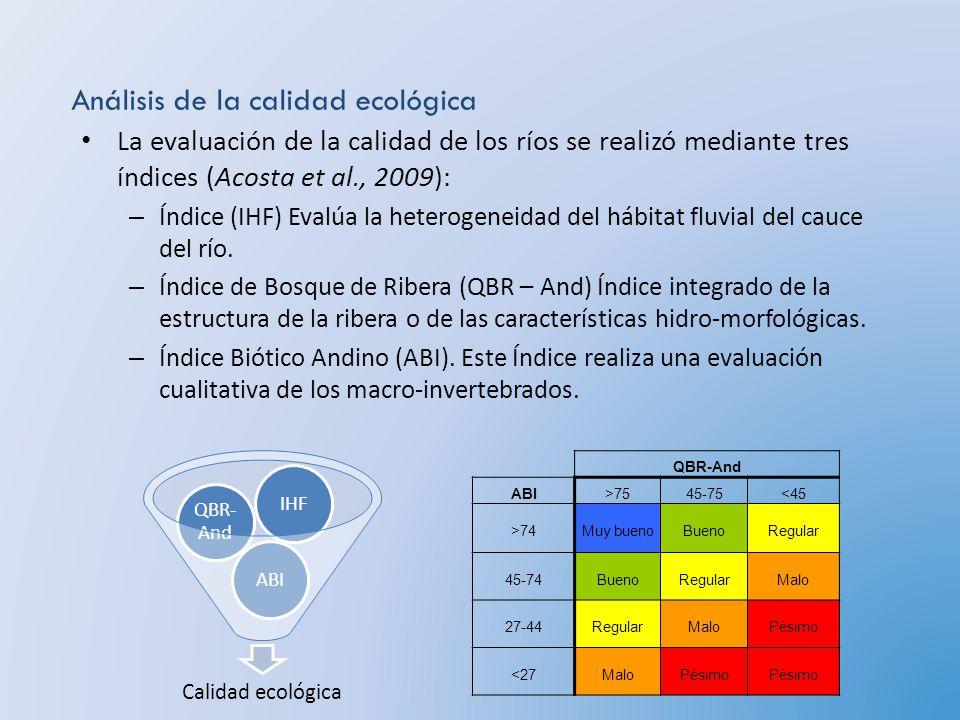 La evaluación de la calidad de los ríos se realizó mediante tres índices (Acosta et al., 2009): – Índice (IHF) Evalúa la heterogeneidad del hábitat fl