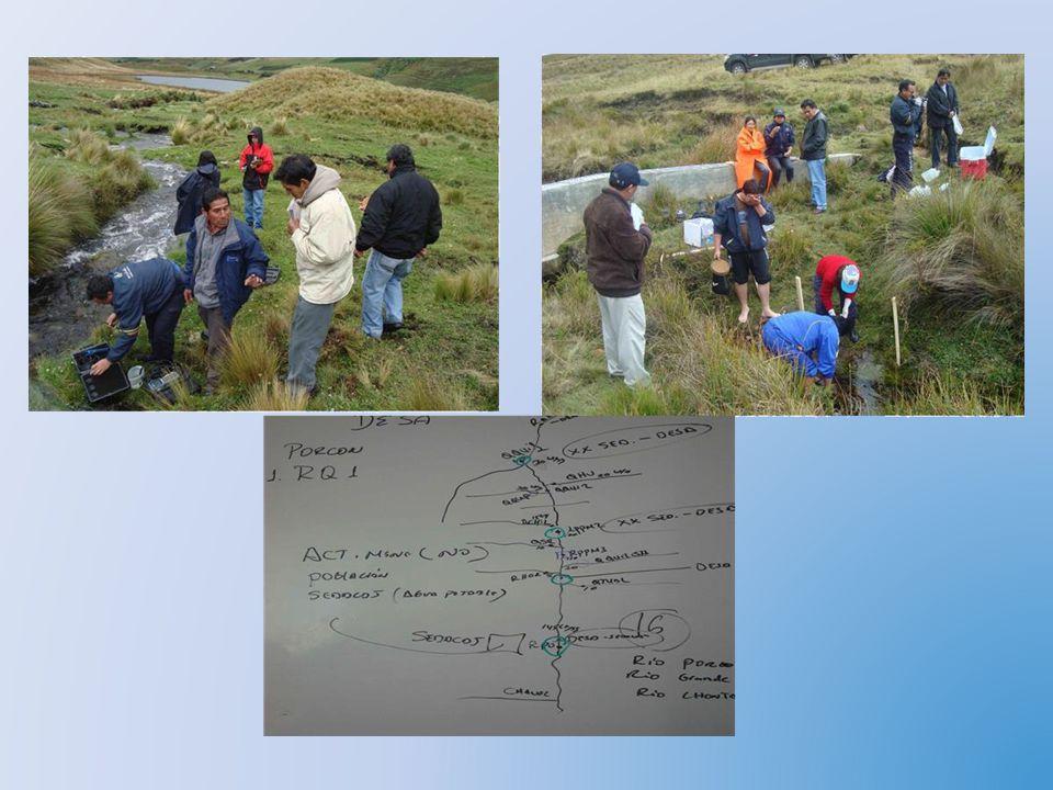 Índice CERA Protocolo de evaluación de la calidad ecológica de los ríos andinos – Ríos altoandinos (>2000 msnm) – Condiciones de referencia – Tres índices Hábitat Fluvial (IHF) Ecosistemas de ribera (QBR – And) Macroinvertebrados bentónicos (ABI) ABI QBR- And IHF