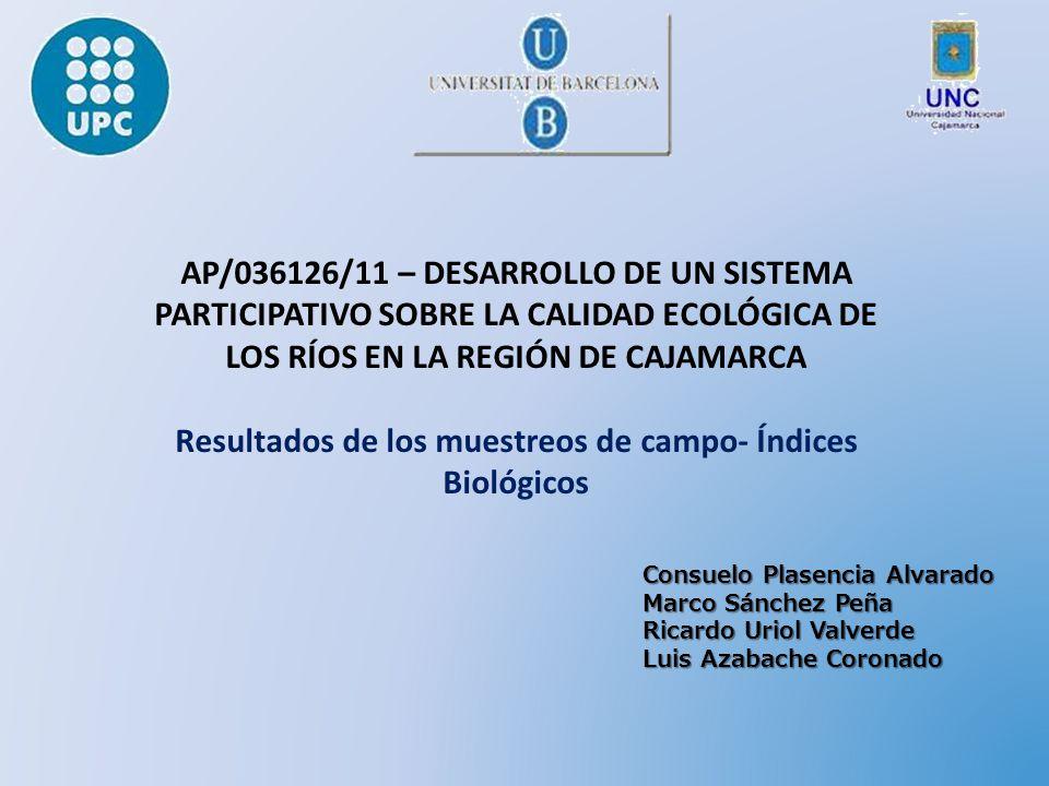 ONG GRUFDES GRECDH Grup de Recerca en Cooperació per al Desenvolupament Humà En colaboración Bioindicadores Aplicación del índice CERA Bioindicadores Aplicación del índice CERA