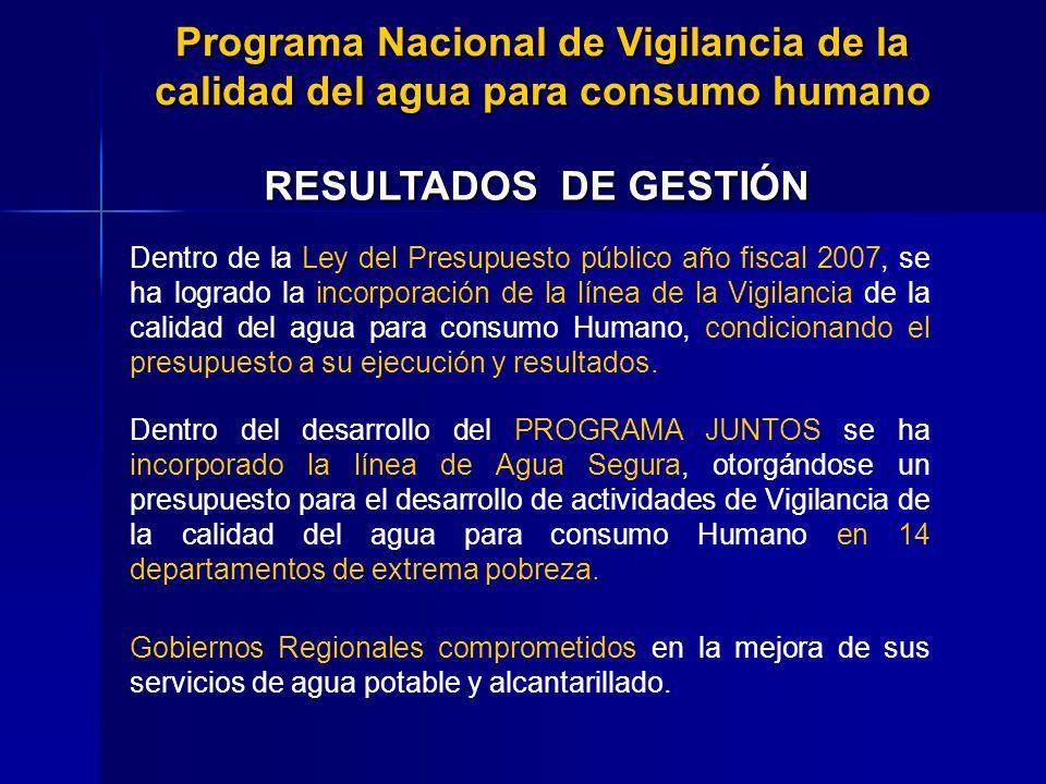 Programa Nacional de Vigilancia de la calidad del agua para consumo humano RESULTADOS DE GESTIÓN Dentro de la Ley del Presupuesto público año fiscal 2