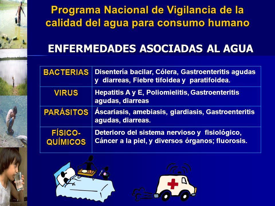BACTERIAS Disentería bacilar, Cólera, Gastroenteritis agudas y diarreas, Fiebre tifoidea y paratifoidea. VIRUS Hepatitis A y E, Poliomielitis, Gastroe
