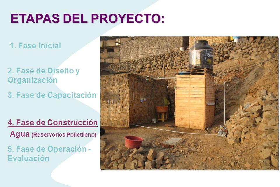 ETAPAS DEL PROYECTO: 1. Fase Inicial 2. Fase de Diseño y Organización 3. Fase de Capacitación 4. Fase de Construcción 5. Fase de Operación - Evaluació